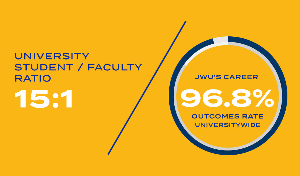 Infographic: University Student Faculty Ratio
