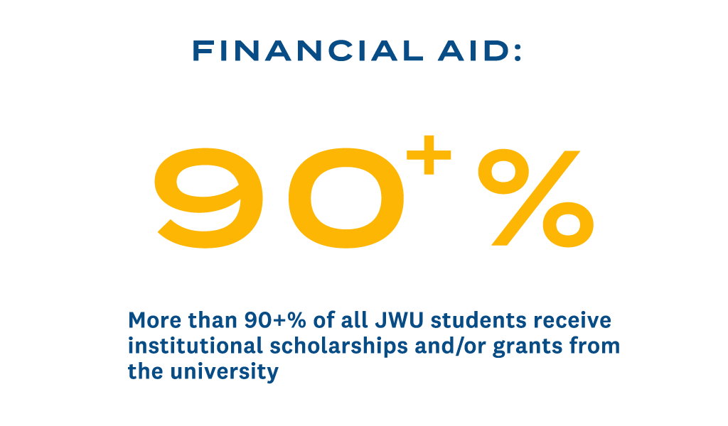 Over 90% of all JWU students receive institutional scholarships and/or grants from the university