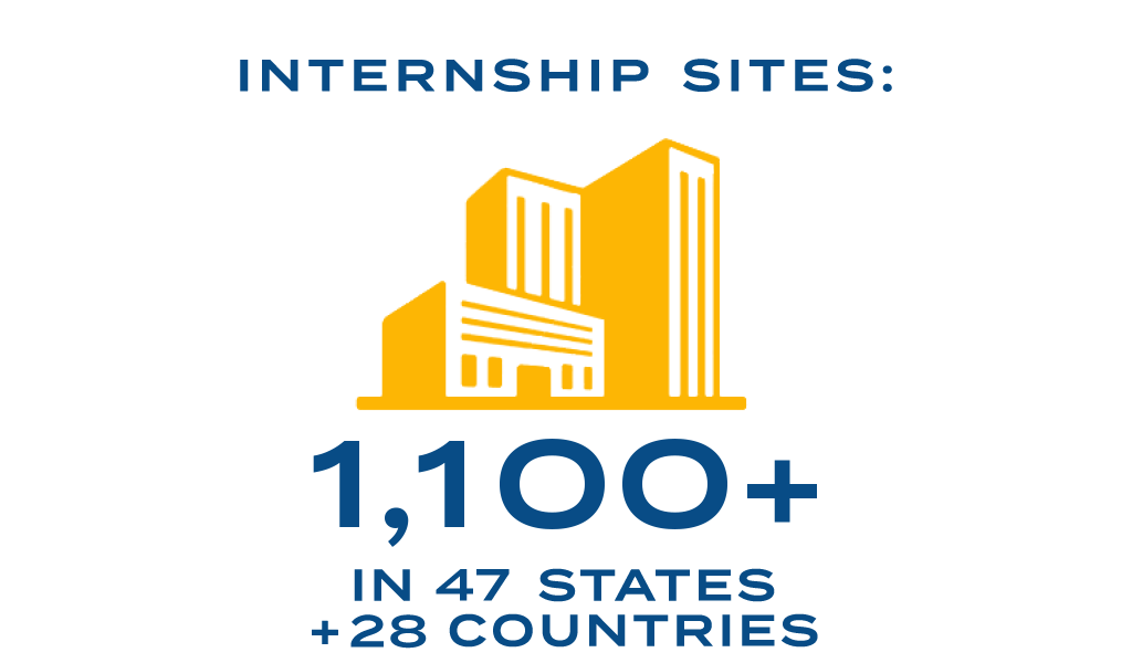 Internships are an important part of the JWU experience